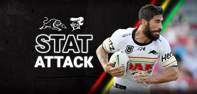 Stat Attack: Panthers v Knights